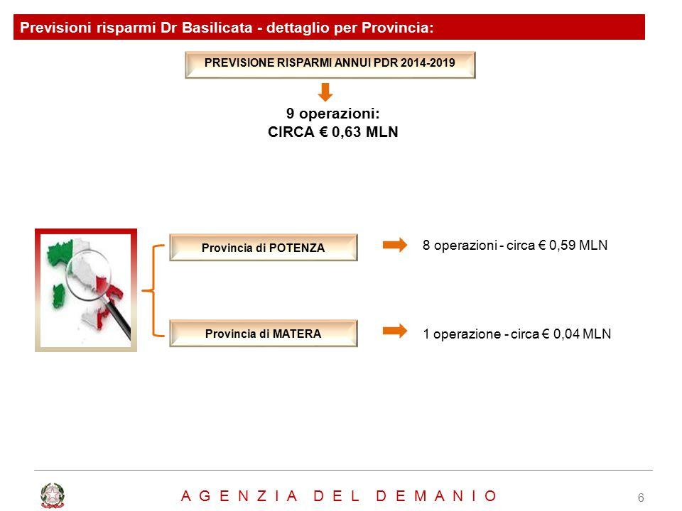A G E N Z I A D E L D E M A N I O Previsioni risparmi Dr Basilicata - dettaglio per Provincia: 6 9 operazioni: CIRCA € 0,63 MLN 8 operazioni - circa € 0,59 MLN 1 operazione - circa € 0,04 MLN PREVISIONE RISPARMI ANNUI PDR 2014-2019 Provincia di MATERA Provincia di POTENZA