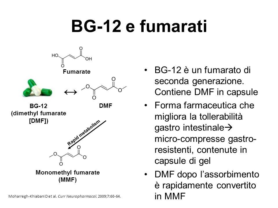 BG-12 e fumarati BG-12 è un fumarato di seconda generazione. Contiene DMF in capsule Forma farmaceutica che migliora la tollerabilità gastro intestina