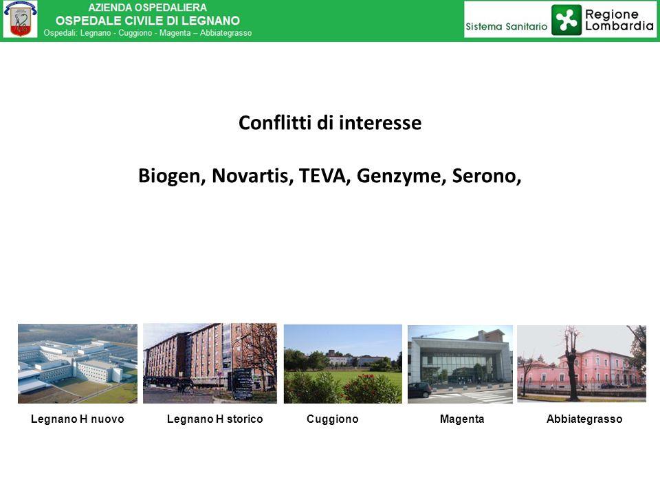 Conflitti di interesse Biogen, Novartis, TEVA, Genzyme, Serono, Legnano H nuovoLegnano H storicoCuggionoMagentaAbbiategrasso
