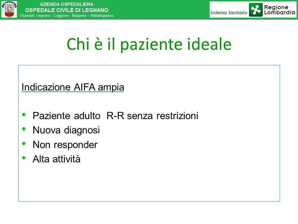 Indicazione AIFA ampia Paziente adulto R-R senza restrizioni Nuova diagnosi Non responder Alta attività Chi è il paziente ideale