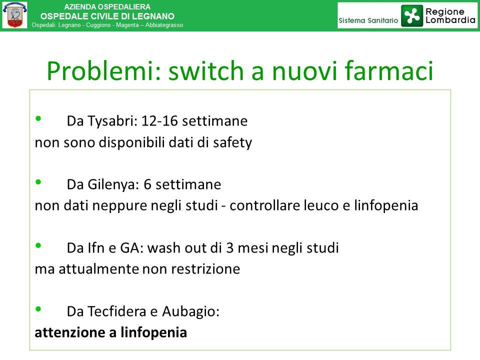 Da Tysabri: 12-16 settimane non sono disponibili dati di safety Da Gilenya: 6 settimane non dati neppure negli studi - controllare leuco e linfopenia