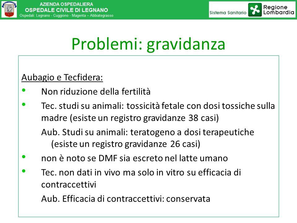Aubagio e Tecfidera: Non riduzione della fertilità Tec. studi su animali: tossicità fetale con dosi tossiche sulla madre (esiste un registro gravidanz