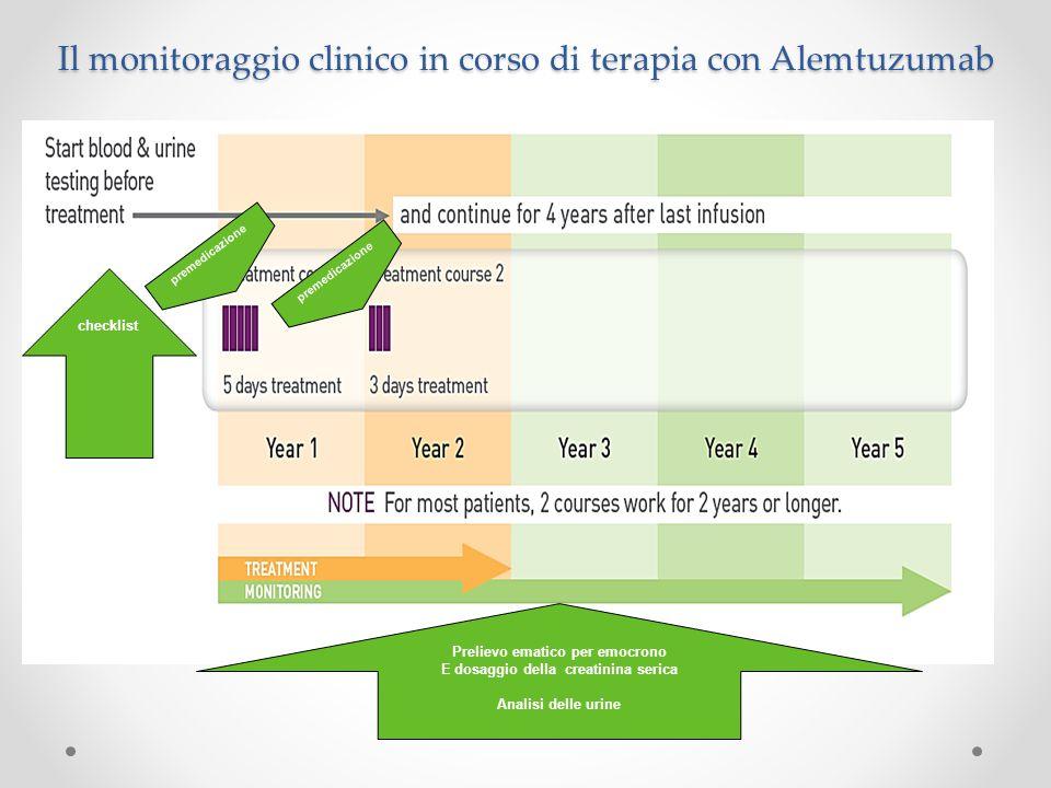 Il monitoraggio clinico in corso di terapia con Alemtuzumab checklist premedicazione Prelievo ematico per emocrono E dosaggio della creatinina serica