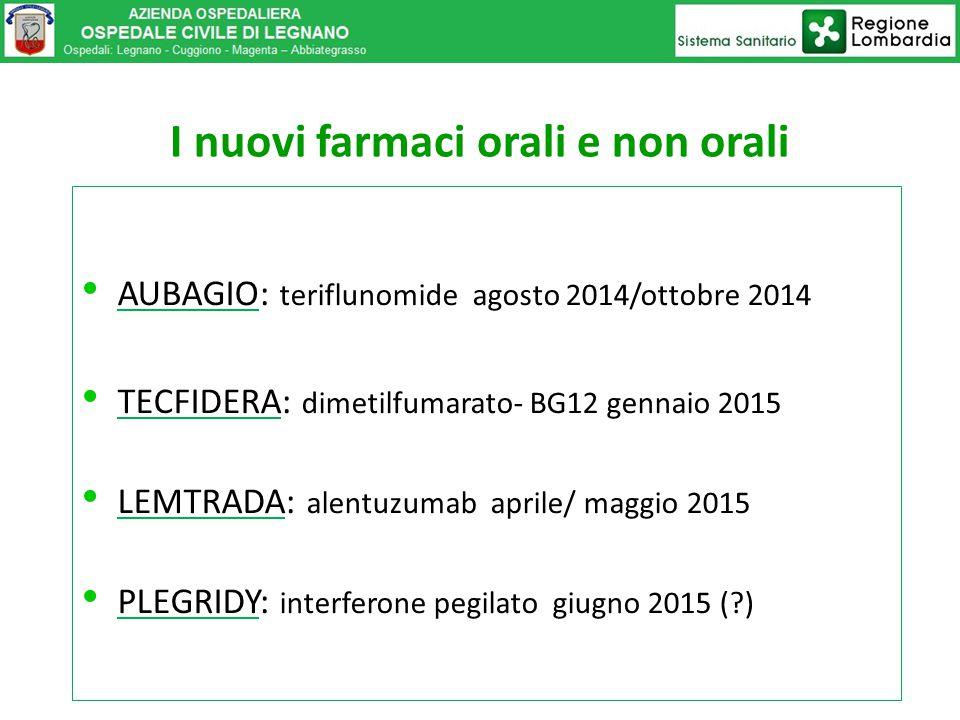 AUBAGIO: teriflunomide agosto 2014/ottobre 2014 TECFIDERA: dimetilfumarato- BG12 gennaio 2015 LEMTRADA: alentuzumab aprile/ maggio 2015 PLEGRIDY: inte