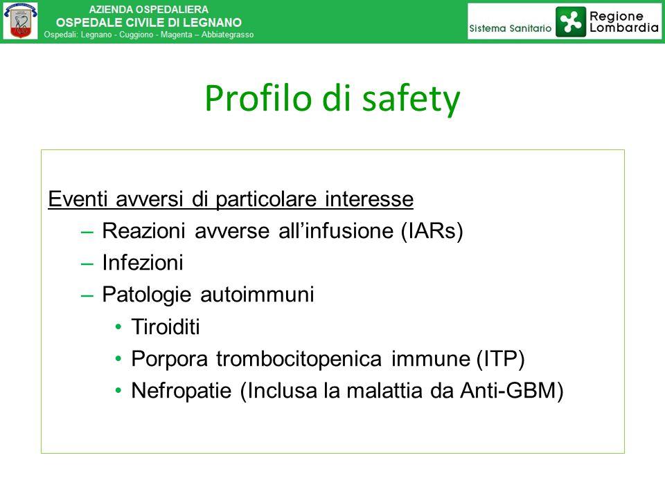 Eventi avversi di particolare interesse –Reazioni avverse all'infusione (IARs) –Infezioni –Patologie autoimmuni Tiroiditi Porpora trombocitopenica imm