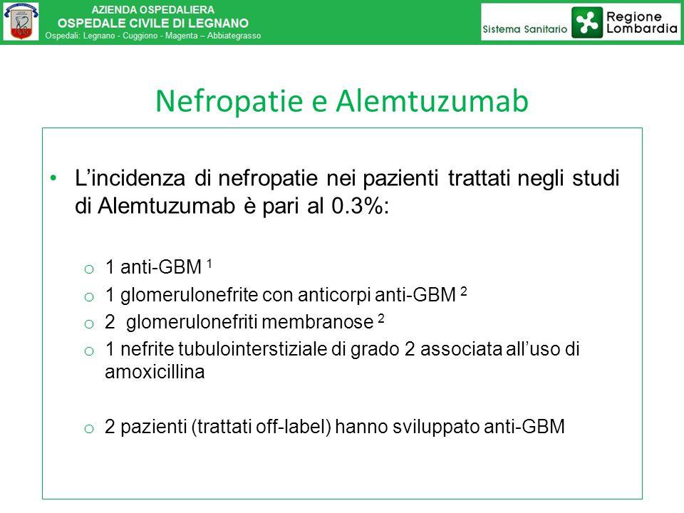 L'incidenza di nefropatie nei pazienti trattati negli studi di Alemtuzumab è pari al 0.3%: o 1 anti-GBM 1 o 1 glomerulonefrite con anticorpi anti-GBM