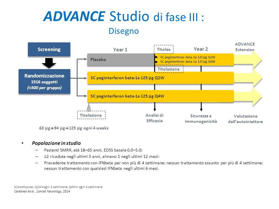 ADVANCE Studio di fase III : Disegno Popolazione in studio – Pazienti SMRR, età 18–65 anni, EDSS basale 0.0–5.0; – ≥2 ricadute negli ultimi 3 anni, al