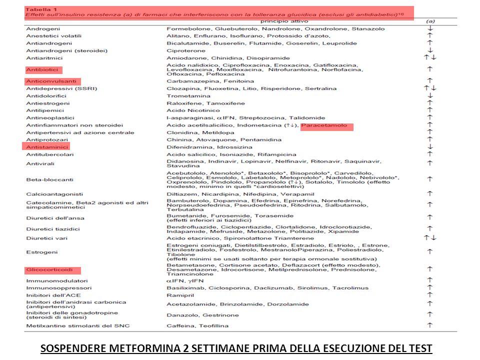 Persistente iperglicemia a digiuno (100-140 mg/dl) confermata su un periodi di mesi/anni OGTT molto variabile: IGT/NGT; normo/ipo insulinemia Emoglobina glicosilata lievemente oltre la norma (6-7%) Anamnesi familiare: DM, spesso a carattere dominante, in assenza di complicanze; diabete gestazionale o lieve iperglicemia persistente riscontrata in età giovanile (N.B: OGTT ai genitori) Anamnesi neonatale: SGA, macrosomia fetale, ipoglicemia neonatale Età di esordio inferiore ai 6 mesi/ prima infanzia Basso fabbisogno insulinico (< 0,5 U/Kg/die) dopo la fase di parziale remissione Negatività quadro autoanticorpale correlato a DM 1 Diabete associato a sintomi/segni peculiari (sordità, atrofia nervo ottico, dismorfismi facciali, glicosuria) Malformazioni genito-urinarie (cisti renali) Atrofia/agenesia pancreatica ALESSANDRA: ANALISI MOLECOLARE POSITIVA PER GENE GCK (MODY 2) Quando sospettare un diabete monogenico Pinelli M etal.