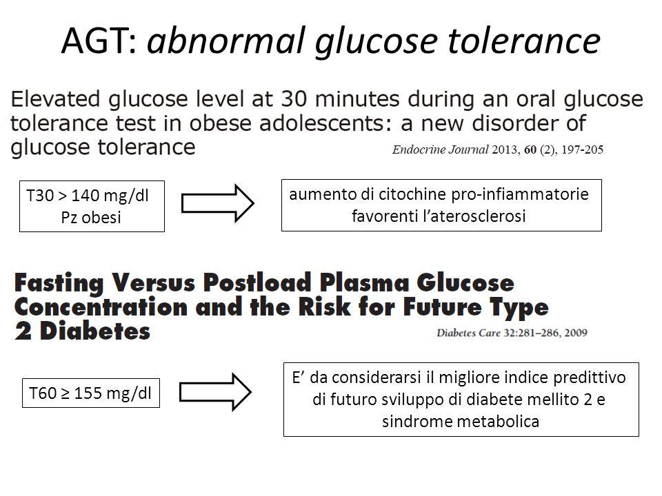 VALUTARE ENTRO QUALE TEMPO LA GLICEMIA RIENTRA AL VALORE DI T0 NGT-IFG Valore di glicemia T0 rientra entro 60 minuti (T60) Valore di glicemia T0 rientra dopo 60 minuti (T90-T120) o non rientra IGT T120 < T60: OGTT ''bifasico'', iniziale incremento e successivo declino T120 > T60: OGTT ''monofasico'', progressivo incremento della glicemia VALUTARE ANDAMENTO DELLA GLICEMIA NEL CORSO DELL'OGTT Aumentata sensibilità e secrezione insulinica, minore rischio DM2 N = 2445