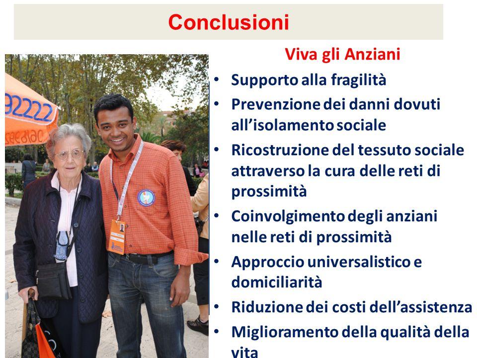 Conclusioni Viva gli Anziani Supporto alla fragilità Prevenzione dei danni dovuti all'isolamento sociale Ricostruzione del tessuto sociale attraverso