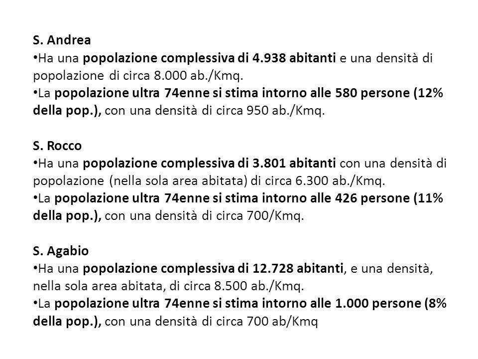 S. Andrea Ha una popolazione complessiva di 4.938 abitanti e una densità di popolazione di circa 8.000 ab./Kmq. La popolazione ultra 74enne si stima i