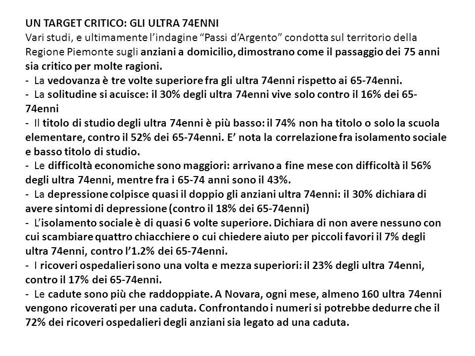 UN TARGET CRITICO: GLI ULTRA 74ENNI Vari studi, e ultimamente l'indagine Passi d'Argento condotta sul territorio della Regione Piemonte sugli anziani a domicilio, dimostrano come il passaggio dei 75 anni sia critico per molte ragioni.