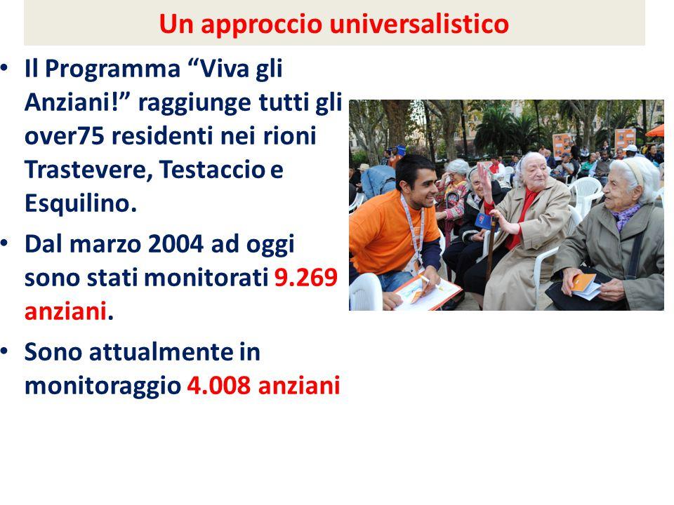 """Il Programma """"Viva gli Anziani!"""" raggiunge tutti gli over75 residenti nei rioni Trastevere, Testaccio e Esquilino. Dal marzo 2004 ad oggi sono stati m"""