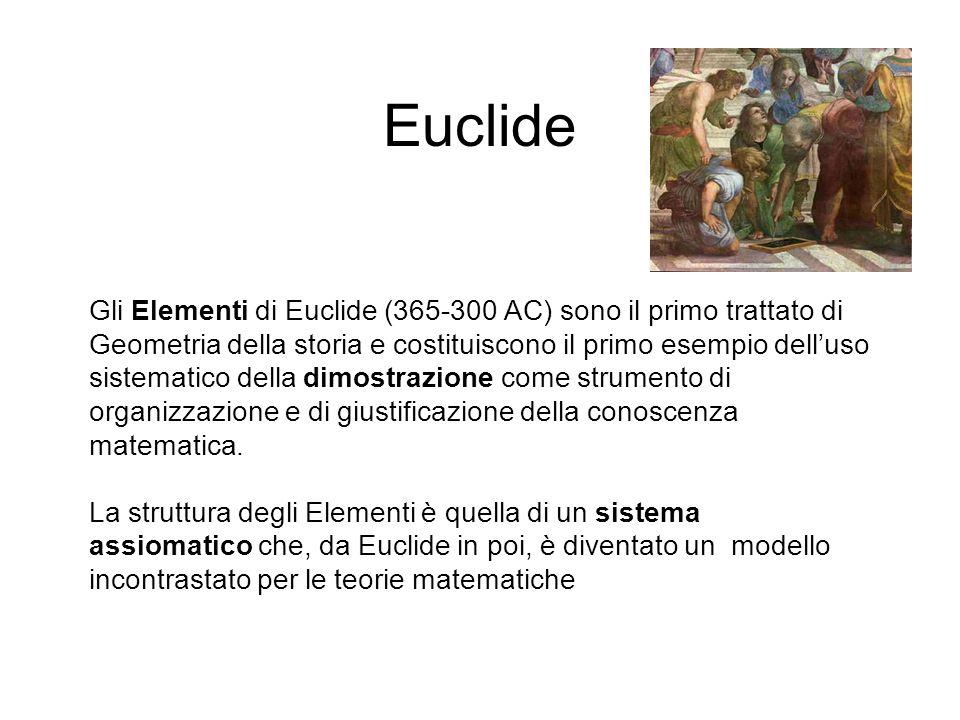 Euclide Gli Elementi di Euclide (365-300 AC) sono il primo trattato di Geometria della storia e costituiscono il primo esempio dell'uso sistematico de
