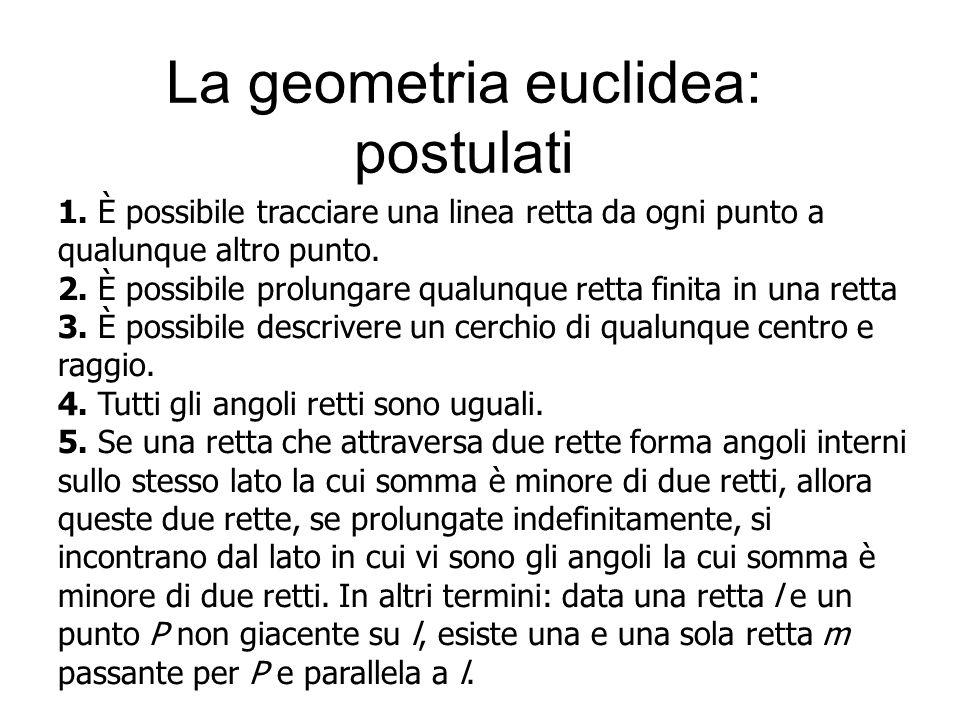 La geometria euclidea: postulati 1. È possibile tracciare una linea retta da ogni punto a qualunque altro punto. 2. È possibile prolungare qualunque r