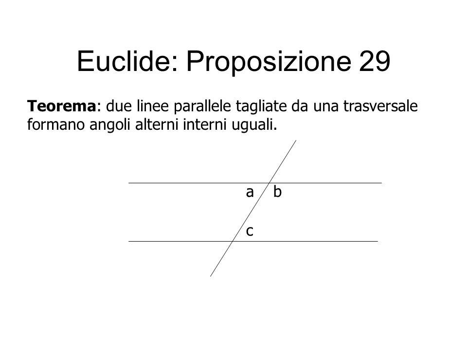 Euclide: Proposizione 29 Teorema: due linee parallele tagliate da una trasversale formano angoli alterni interni uguali. ab c a+b = 180 b+c =180 dunqu