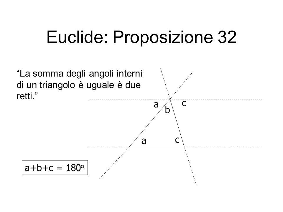 """Euclide: Proposizione 32 a c b a c a+b+c = 180 o """"La somma degli angoli interni di un triangolo è uguale è due retti."""""""