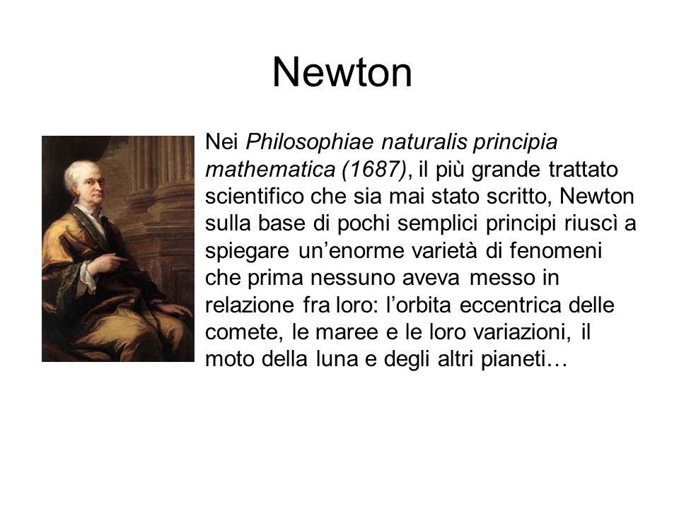 Newton Nei Philosophiae naturalis principia mathematica (1687), il più grande trattato scientifico che sia mai stato scritto, Newton sulla base di poc