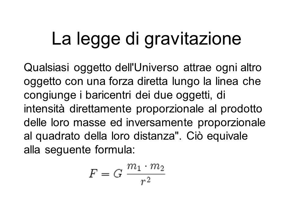 La legge di gravitazione Qualsiasi oggetto dell'Universo attrae ogni altro oggetto con una forza diretta lungo la linea che congiunge i baricentri dei