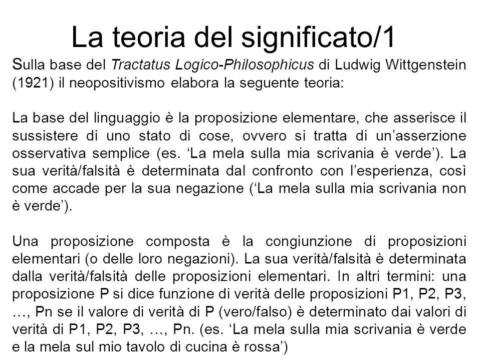 La teoria del significato/1 S ulla base del Tractatus Logico-Philosophicus di Ludwig Wittgenstein (1921) il neopositivismo elabora la seguente teoria: