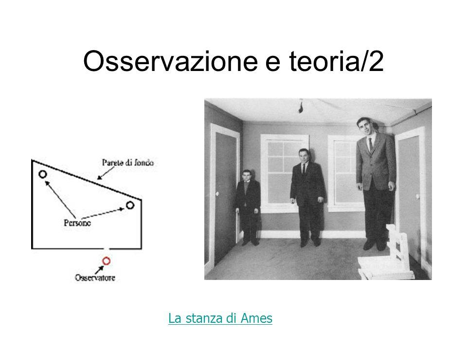 Osservazione e teoria/2 La stanza di Ames