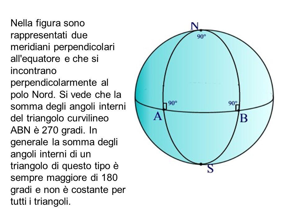 Nella figura sono rappresentati due meridiani perpendicolari all'equatore e che si incontrano perpendicolarmente al polo Nord. Si vede che la somma de