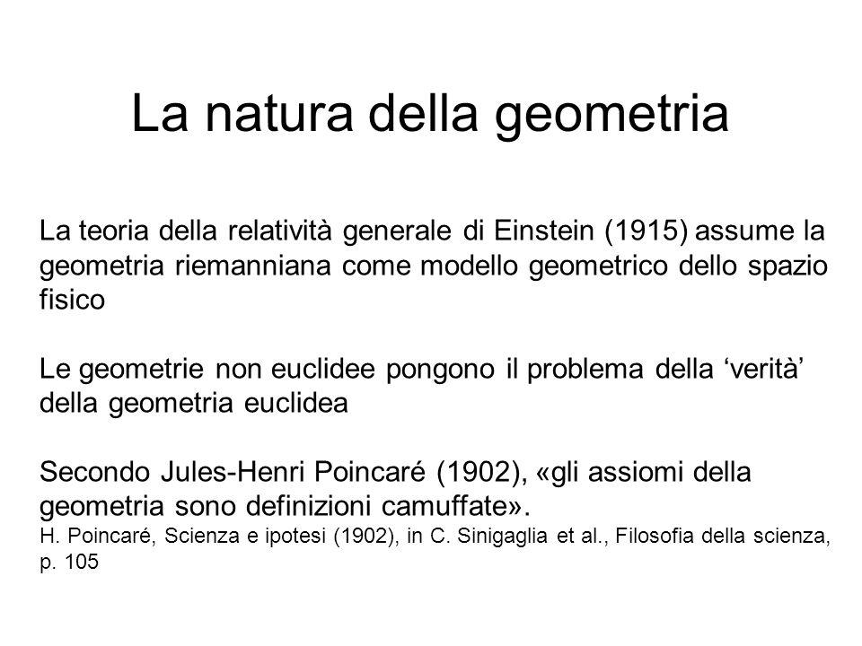 La natura della geometria La teoria della relatività generale di Einstein (1915) assume la geometria riemanniana come modello geometrico dello spazio