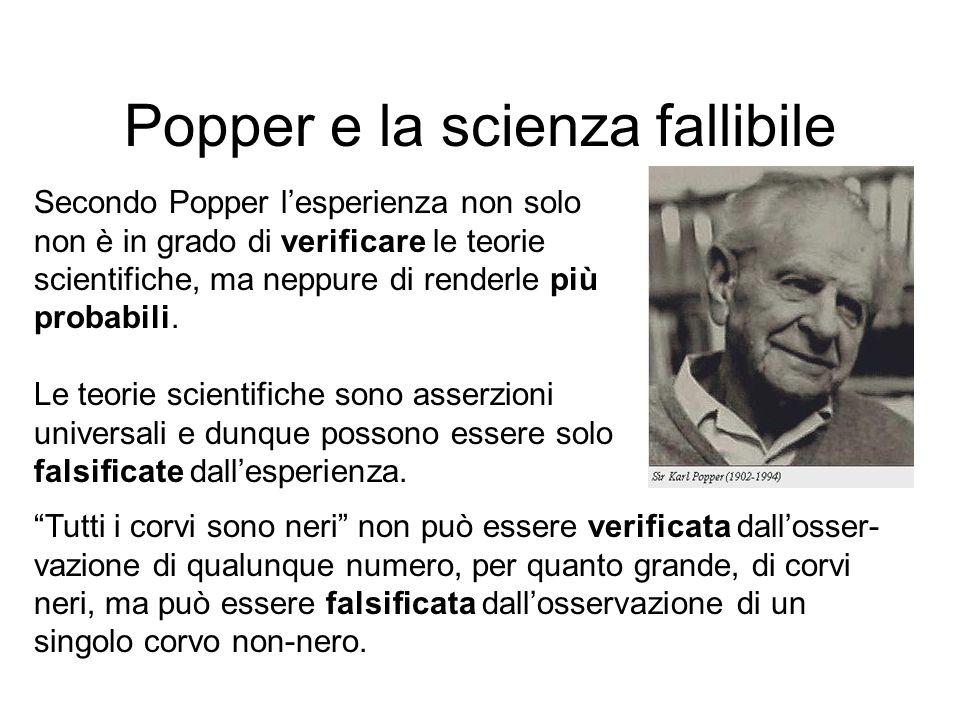 Popper e la scienza fallibile Secondo Popper l'esperienza non solo non è in grado di verificare le teorie scientifiche, ma neppure di renderle più pro