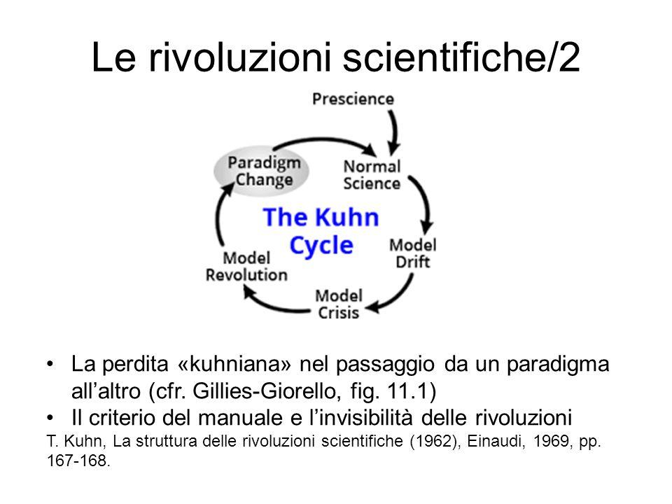 Le rivoluzioni scientifiche/2 La perdita «kuhniana» nel passaggio da un paradigma all'altro (cfr. Gillies-Giorello, fig. 11.1) Il criterio del manuale
