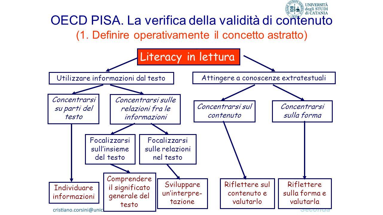 """la validità di contenuto Il contenuto della prova è appropriato agli intenti di misura della prova? es. per la misurazione del concetto """"comprensione"""
