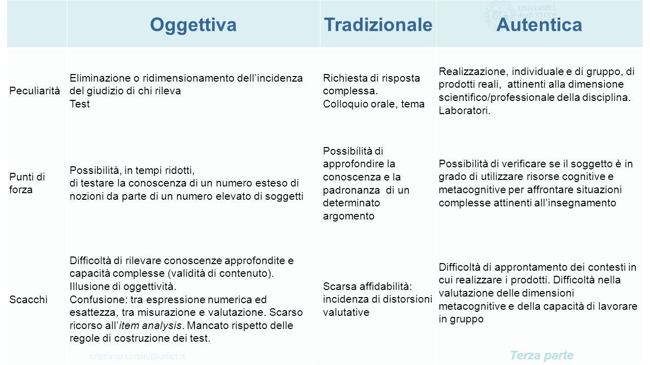 AvvertenzeMotivazioni Il linguaggio (termini e struttura delle proposizioni) non sia inutilmente complicato ma sia adeguato ai destinatari (V) La misu