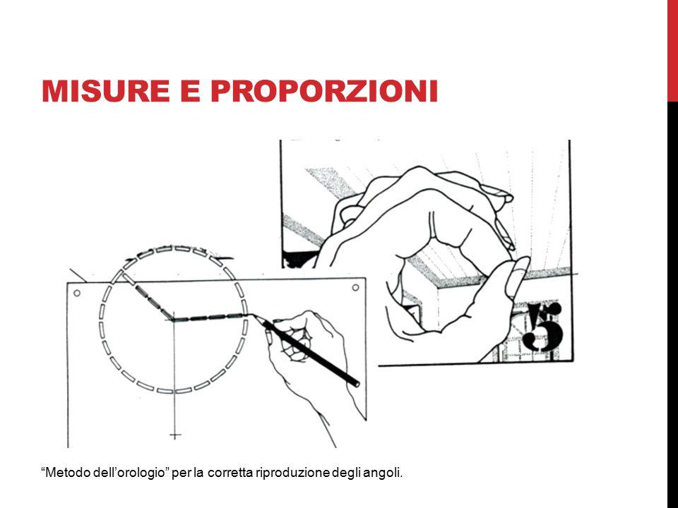 """MISURE E PROPORZIONI """"Metodo dell'orologio"""" per la corretta riproduzione degli angoli."""