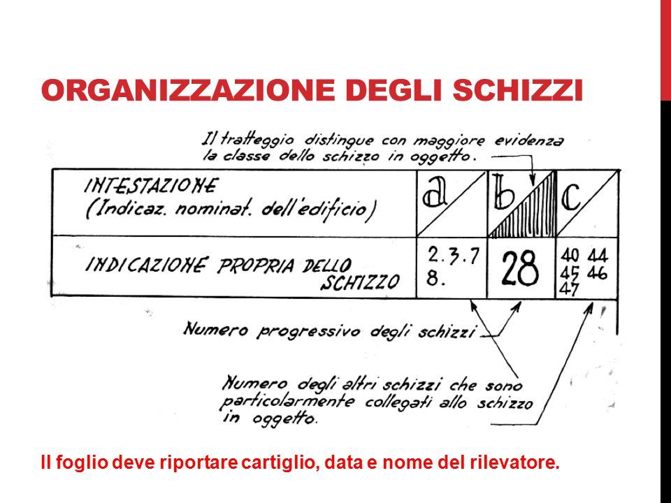 ORGANIZZAZIONE DEGLI SCHIZZI Il foglio deve riportare cartiglio, data e nome del rilevatore.