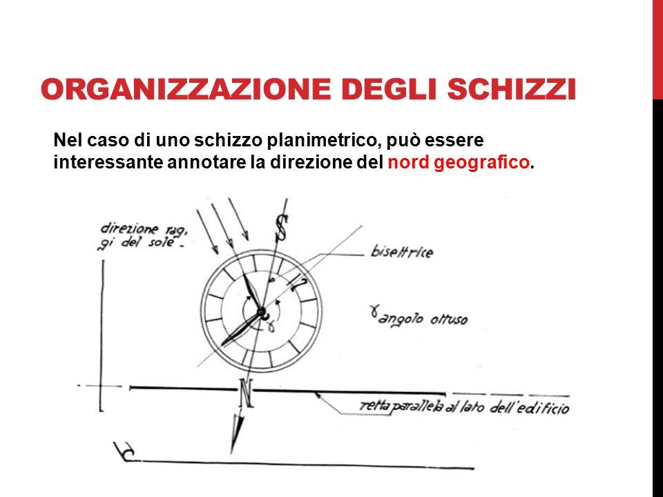 ORGANIZZAZIONE DEGLI SCHIZZI Nel caso di uno schizzo planimetrico, può essere interessante annotare la direzione del nord geografico.