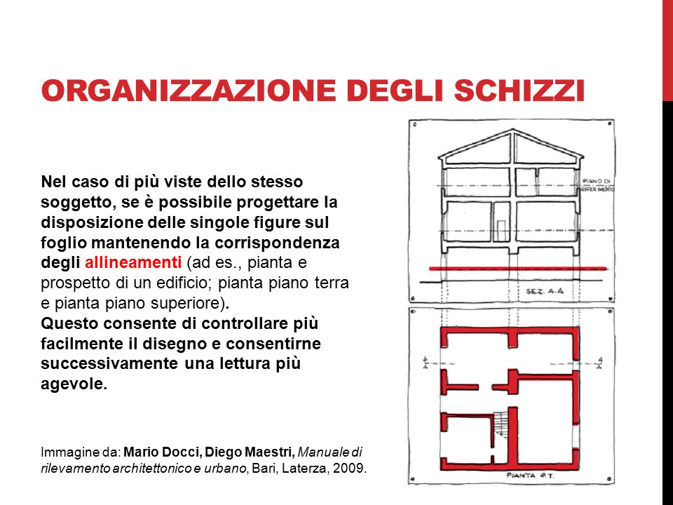 ORGANIZZAZIONE DEGLI SCHIZZI Immagine da: Mario Docci, Diego Maestri, Manuale di rilevamento architettonico e urbano, Bari, Laterza, 2009. Nel caso di
