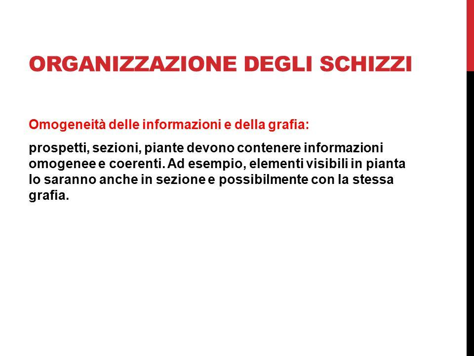 ORGANIZZAZIONE DEGLI SCHIZZI Omogeneità delle informazioni e della grafia: prospetti, sezioni, piante devono contenere informazioni omogenee e coerent