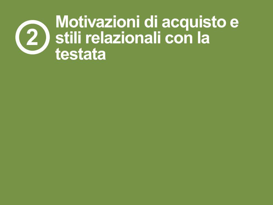 25R.15.103 Motivazioni di acquisto e stili relazionali con la testata 2