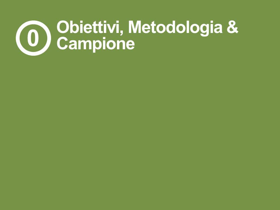 3R.15.103 Obiettivi, Metodologia & Campione 0