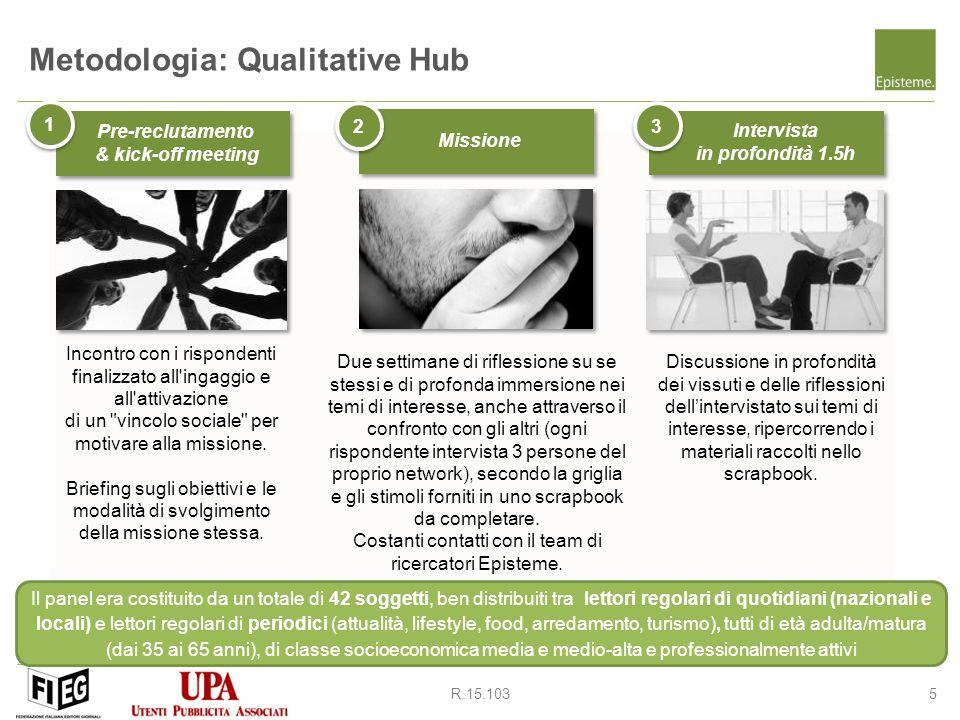 5R.15.103 Metodologia: Qualitative Hub Incontro con i rispondenti finalizzato all ingaggio e all attivazione di un vincolo sociale per motivare alla missione.