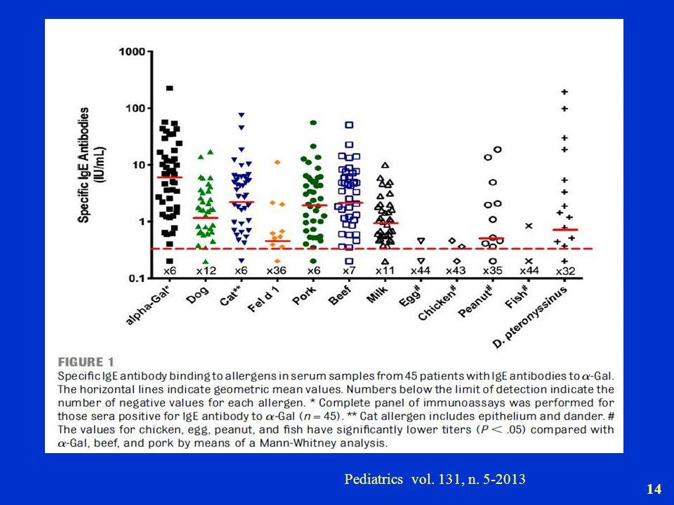 14 Pediatrics vol. 131, n. 5-2013