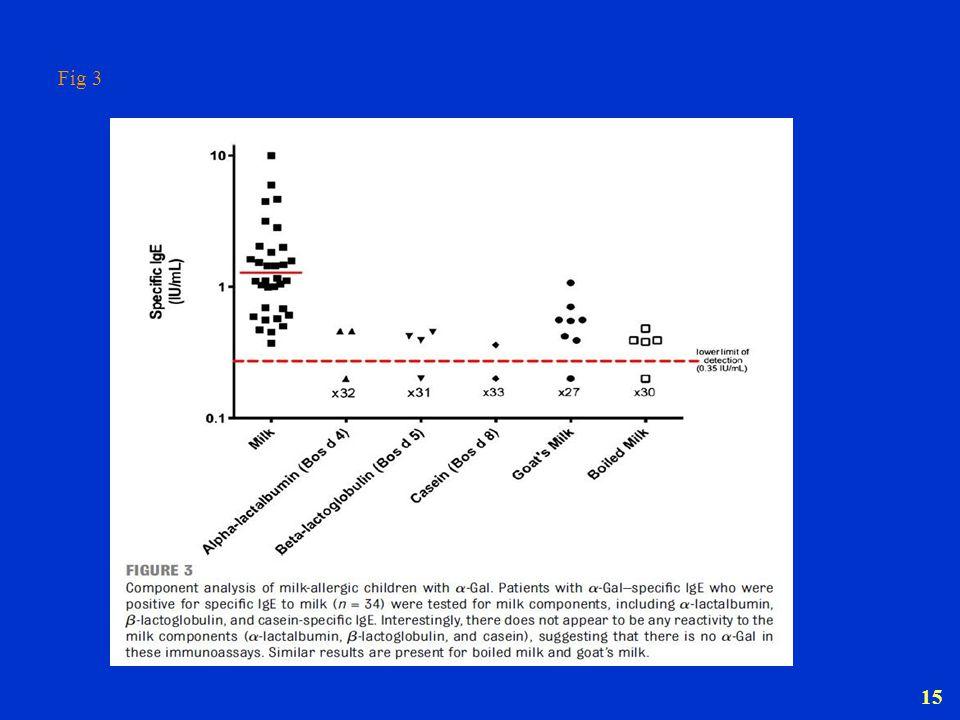 16 Diagnosi differenziale EBM nella diagnostica molecolare LATTE dd clinica > 5 aa, allergia latte di NUOVA insorgenza: dd molecolare Bos d 4 Bos d 5 Bos d 8 CARNE rara sensibilizzazione a epitopi specifici della carne.