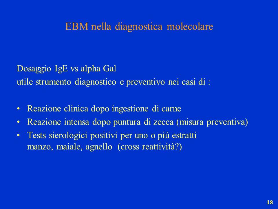 18 EBM nella diagnostica molecolare Dosaggio IgE vs alpha Gal utile strumento diagnostico e preventivo nei casi di : Reazione clinica dopo ingestione