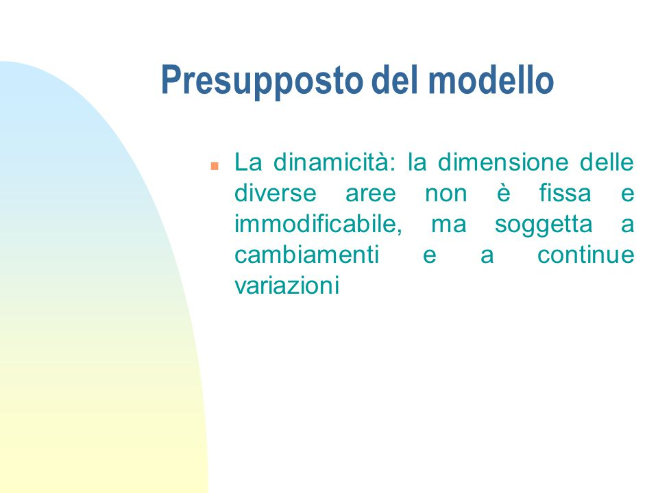 Presupposto del modello n La dinamicità: la dimensione delle diverse aree non è fissa e immodificabile, ma soggetta a cambiamenti e a continue variazioni
