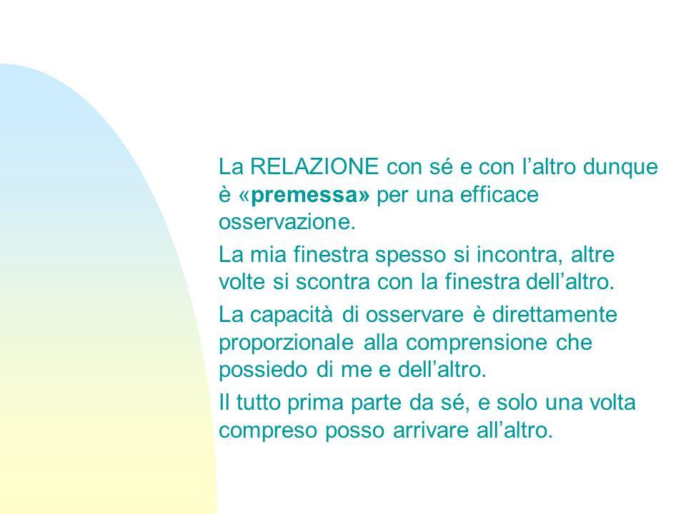 La RELAZIONE con sé e con l'altro dunque è «premessa» per una efficace osservazione.