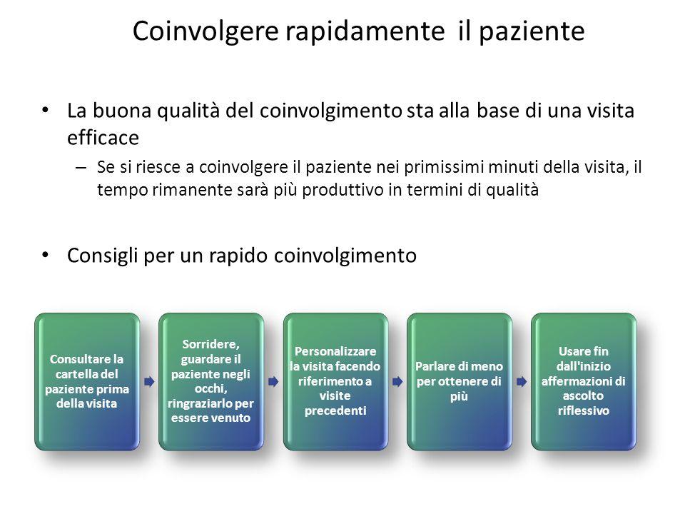 Coinvolgere rapidamente il paziente La buona qualità del coinvolgimento sta alla base di una visita efficace – Se si riesce a coinvolgere il paziente