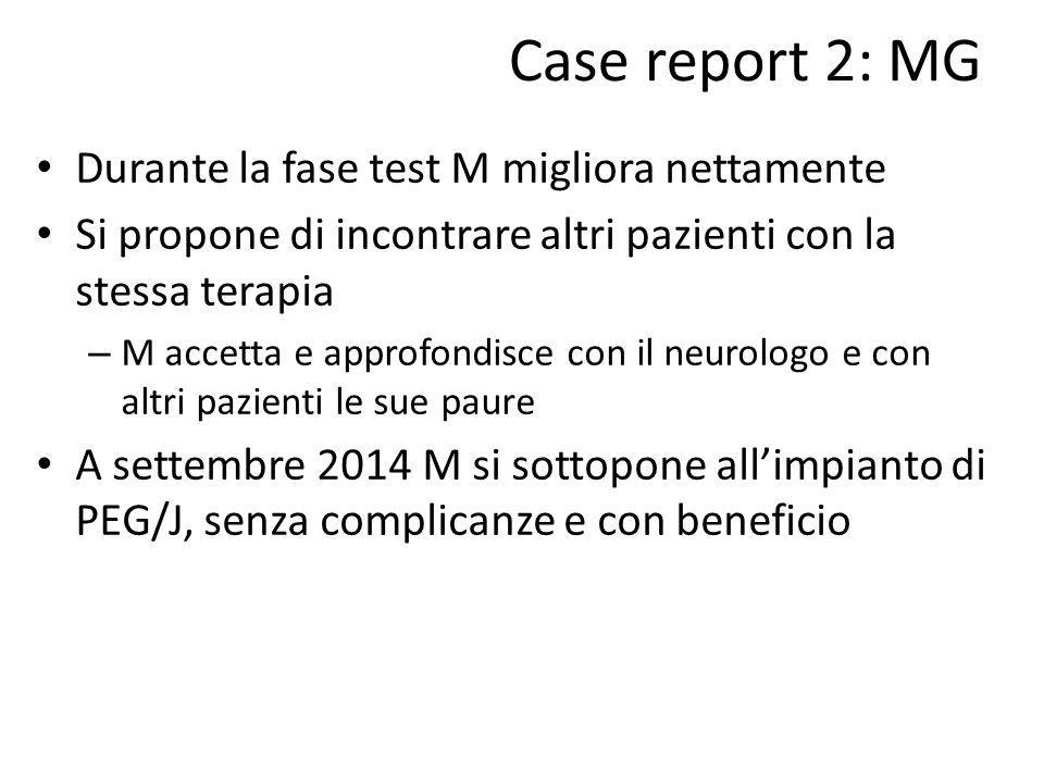 Case report 2: MG Durante la fase test M migliora nettamente Si propone di incontrare altri pazienti con la stessa terapia – M accetta e approfondisce