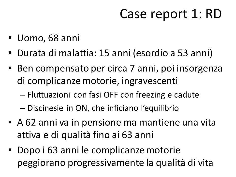 Case report 1: RD Uomo, 68 anni Durata di malattia: 15 anni (esordio a 53 anni) Ben compensato per circa 7 anni, poi insorgenza di complicanze motorie