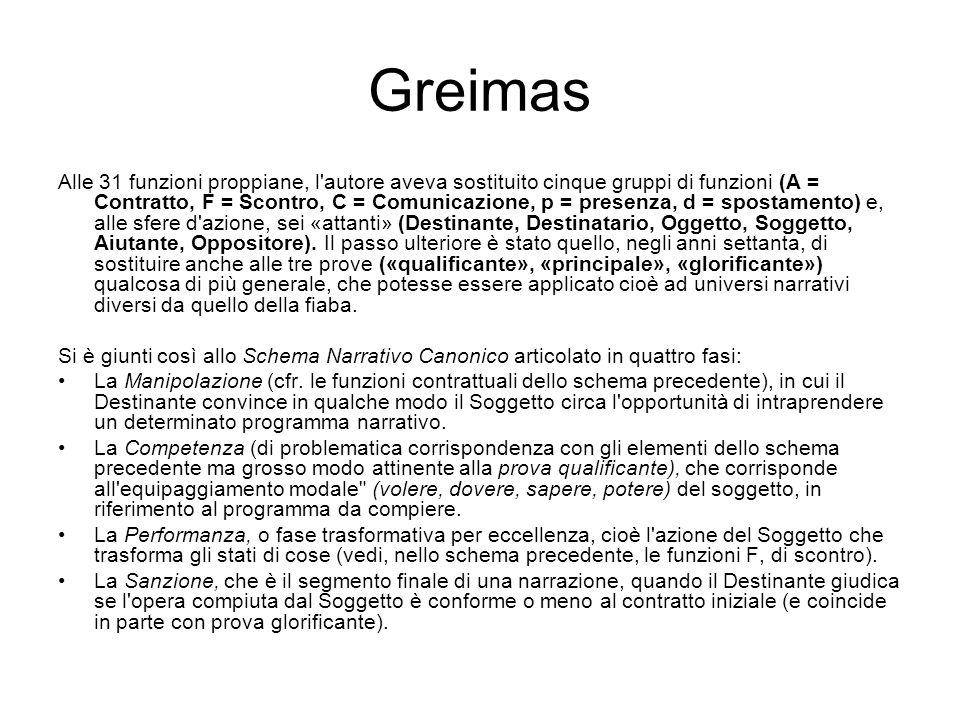 Greimas Alle 31 funzioni proppiane, l'autore aveva sostituito cinque gruppi di funzioni (A = Contratto, F = Scontro, C = Comunicazione, p = presenza,