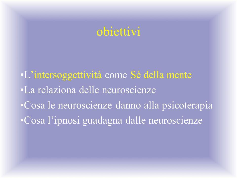 obiettivi L'intersoggettività come Sé della mente La relaziona delle neuroscienze Cosa le neuroscienze danno alla psicoterapia Cosa l'ipnosi guadagna