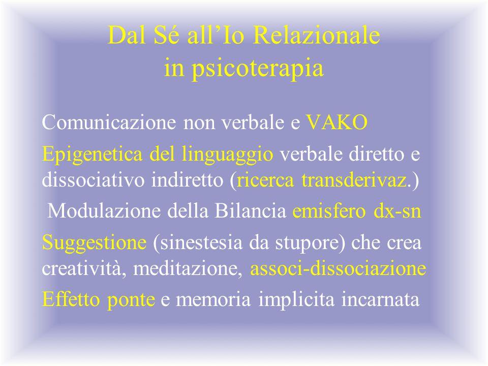 Dal Sé all'Io Relazionale in psicoterapia Comunicazione non verbale e VAKO Epigenetica del linguaggio verbale diretto e dissociativo indiretto (ricerc